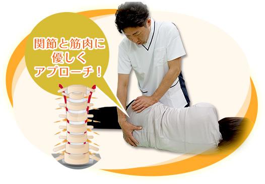 当院のAKA治療