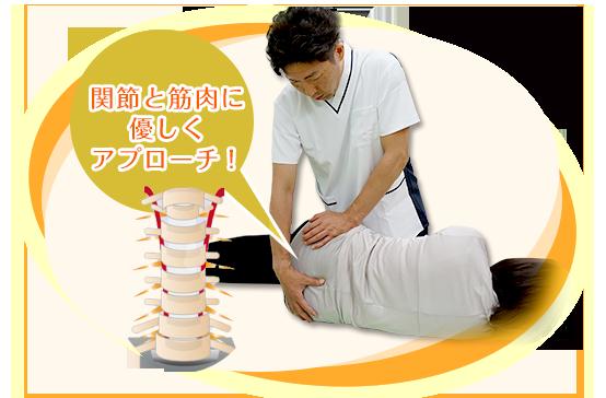 関節と筋肉に優しくアプローチ!